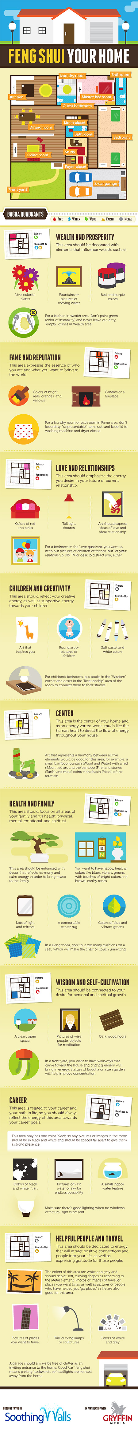 infographic feng shui. Feng Shui Tips Infographic A