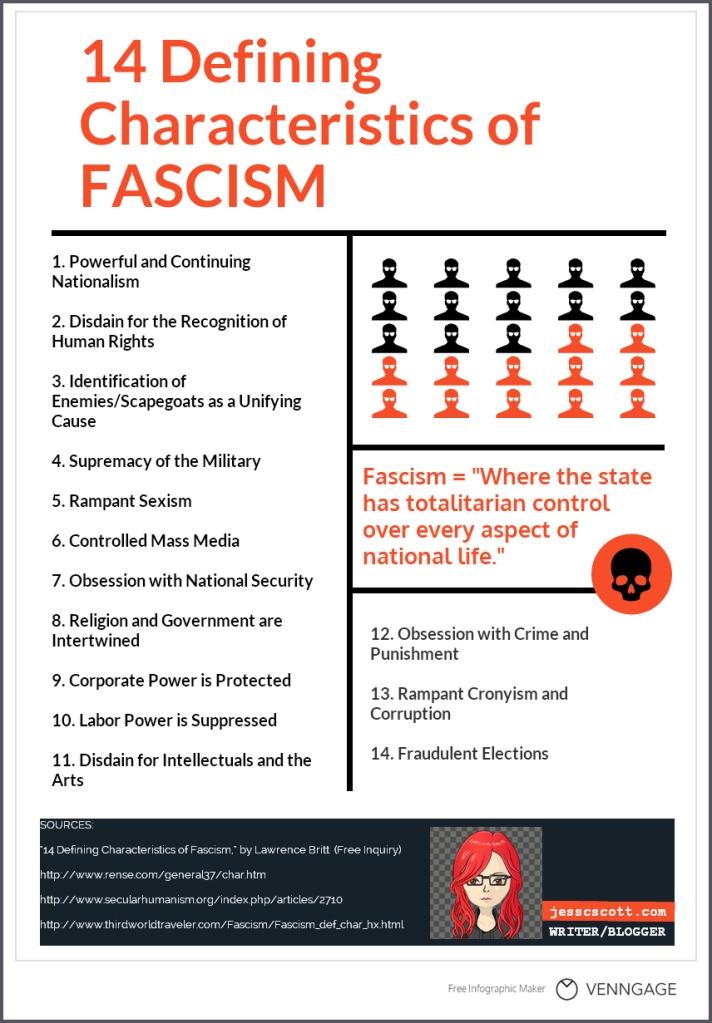 fascism_infographic