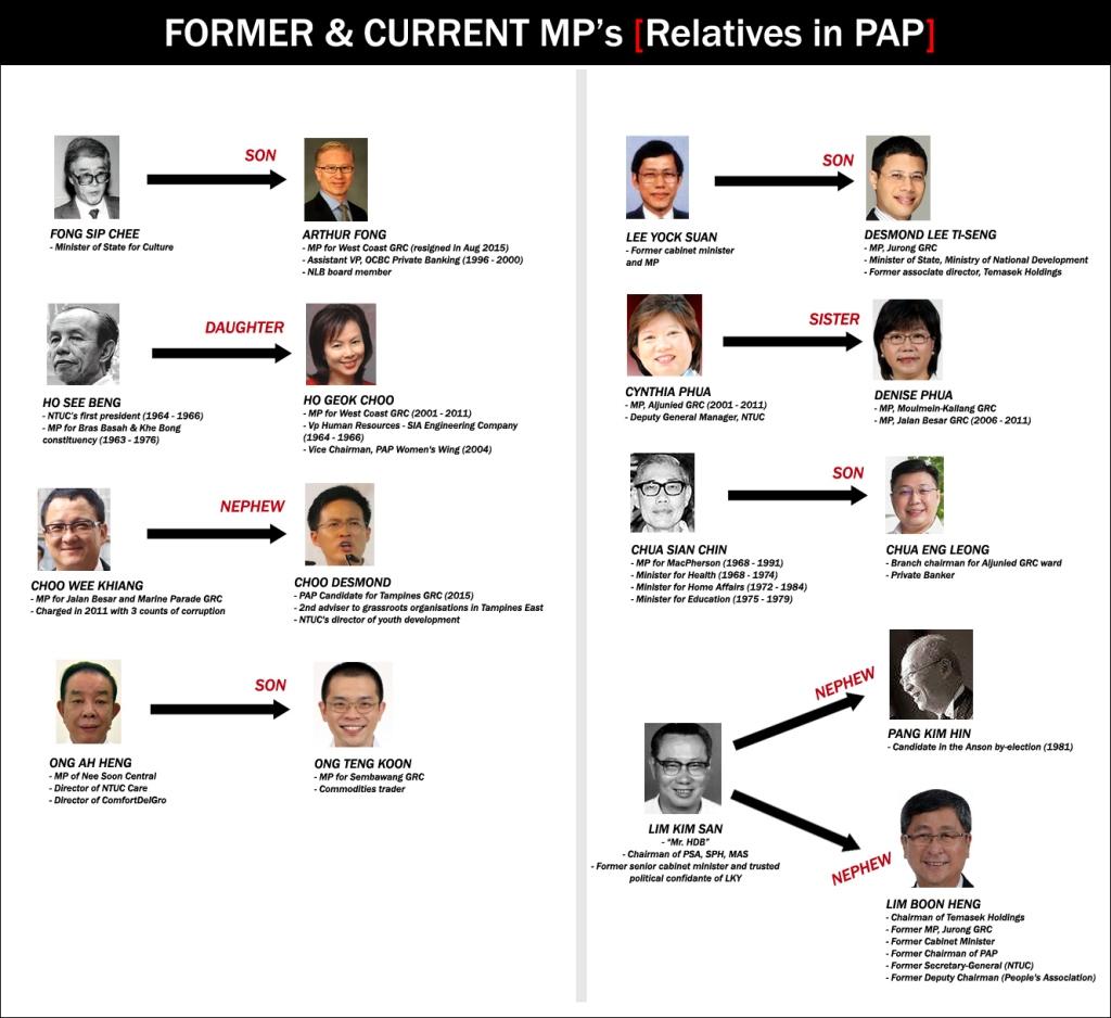 FormerPAP_Relatives
