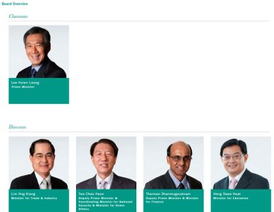 GIC_BoardDirectors