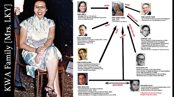 Kwa: Family Tree (Government Positions)