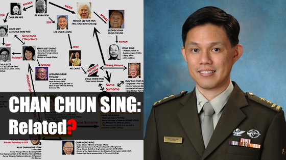 Chan Chun Sing: Related?