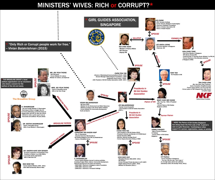 Ministers_Wives
