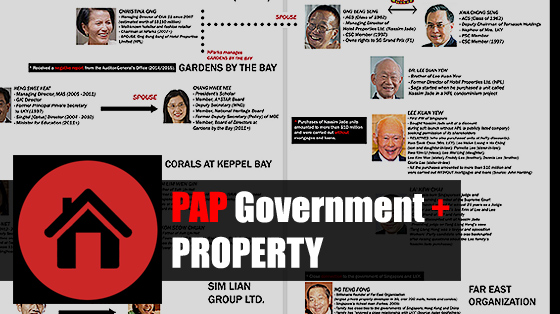 PAP and Property